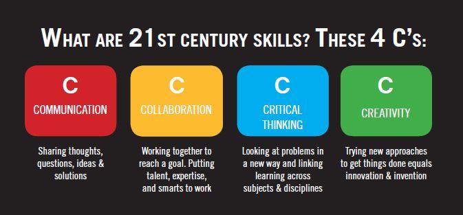 21st-Century-Skills-4-Cs-graphic